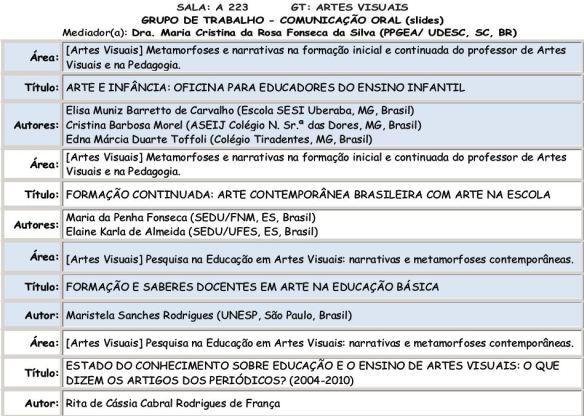 Grupo de Trabalho Maristela Sanches Rodrigues